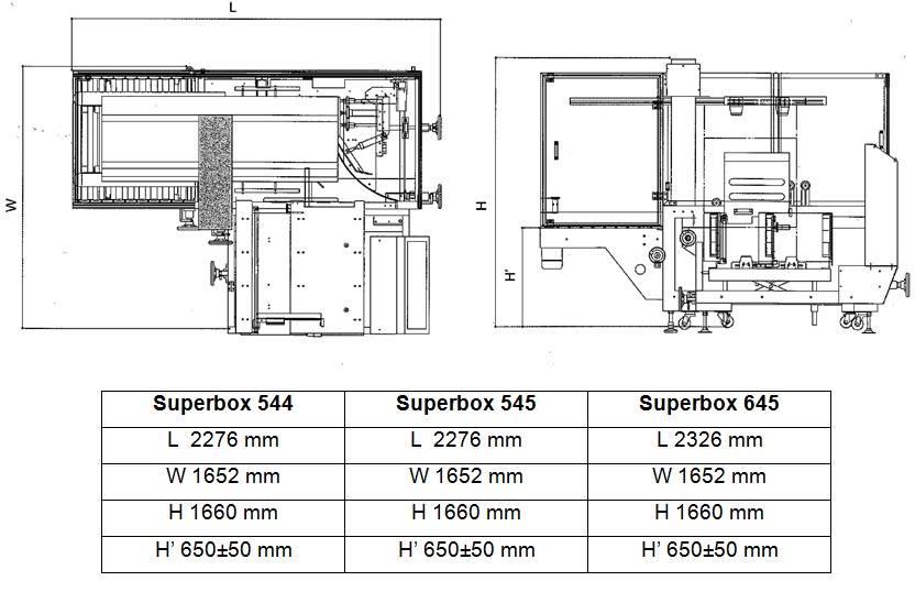 masini format cutii superbox