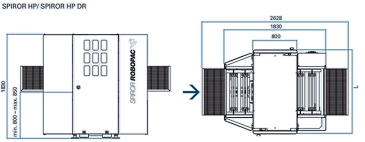 masina de infoliat automata cu folie stretch orizontala Spiror