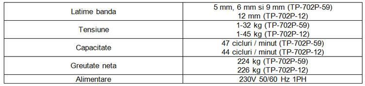 date tehnice masina de legat automata cu banda polipropilenica 702P