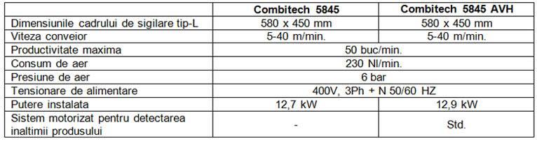 specificatii masina automata de ambalat cu folie termocontractibila Combitech